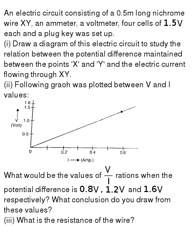 """An electric circuit consisting of a 0.5m long nichrome wire XY, an ammeter, a voltmeter, four cells of `1.5V` each and a plug key was set up. <br> (i) Draw a diagram of this electric circuit to study the relation between the potential difference maintained between the points 'X' and 'Y' and the electric current flowing through XY. <br> (ii) Following graoh was plotted between V and I values: <br> <img src=""""https://d10lpgp6xz60nq.cloudfront.net/physics_images/NCERT_PHY_X_C01_E01_077_Q01.png"""" width=""""80%""""> <br> What would be the values of `(V)/(I)` rations when the potential difference is `0.8V, 1.2V` and `1.6V` respectively? What conclusion do you draw from these values? <br> (iii) What is the resistance of the wire?"""