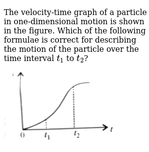 The velocity-time graph of a particle in one-dimensional motion is shown in the figure. Wh