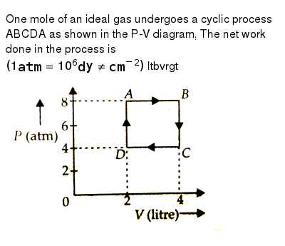 """One mole of an ideal gas undergoes a cyclic process ABCDA as shown in the P-V diagram, The net work done in the process is  <br> `(1 atm=10^(6) dyne cm^(-2))` ltbvrgt <img src=""""https://d10lpgp6xz60nq.cloudfront.net/physics_images/NCERT_OBJ_FING_PHY_XI_C12_E01_072_Q01.png"""" width=""""80%"""">"""