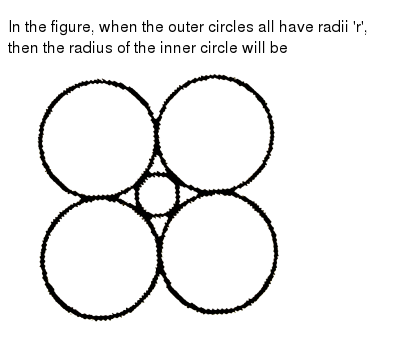 """In the figure, when the outer circles all have radii 'r', then the radius of the inner circle will be <br> <img src=""""https://d10lpgp6xz60nq.cloudfront.net/physics_images/ALC_NC_MATH_R04_E01_033_Q01.png"""" width=""""80%"""">"""