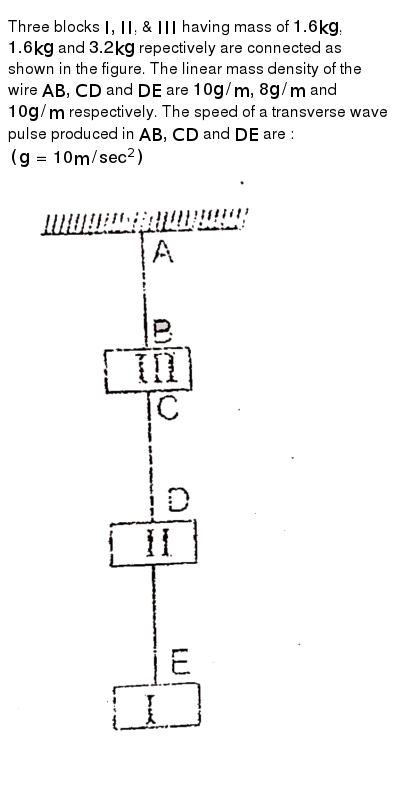 """Three blocks `I, II`, & `III` having mass of `1.6 kg`, `1.6 kg` and `3.2 kg` repectively are connected as shown in the figure. The linear mass density of the wire `AB, CD` and `DE` are `10 g//m, 8 g//m` and `10 g//m` respectively. The speed of a transverse wave pulse produced in `AB, CD` and `DE` are : `(g = 10m//sec^(2))` <br> <img src=""""https://d10lpgp6xz60nq.cloudfront.net/physics_images/RES_WFPM_PHY_XI_C05_E01_061_Q01.png"""" width=""""80%"""">"""