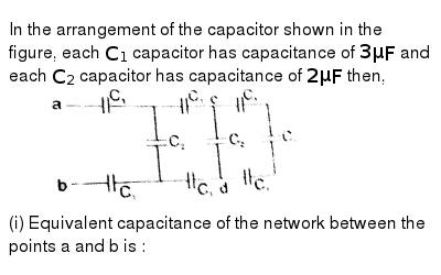 In the arrangement of the capacitor shown in the figure, each `C_(1)` capacitor has capaci