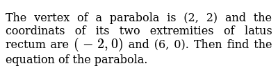 The vertex of a parabola is (2, 2) and the coordinats of its two   extremities of latus rectum are `(-2,0)` and (6, 0). Then find the equation of the parabola.