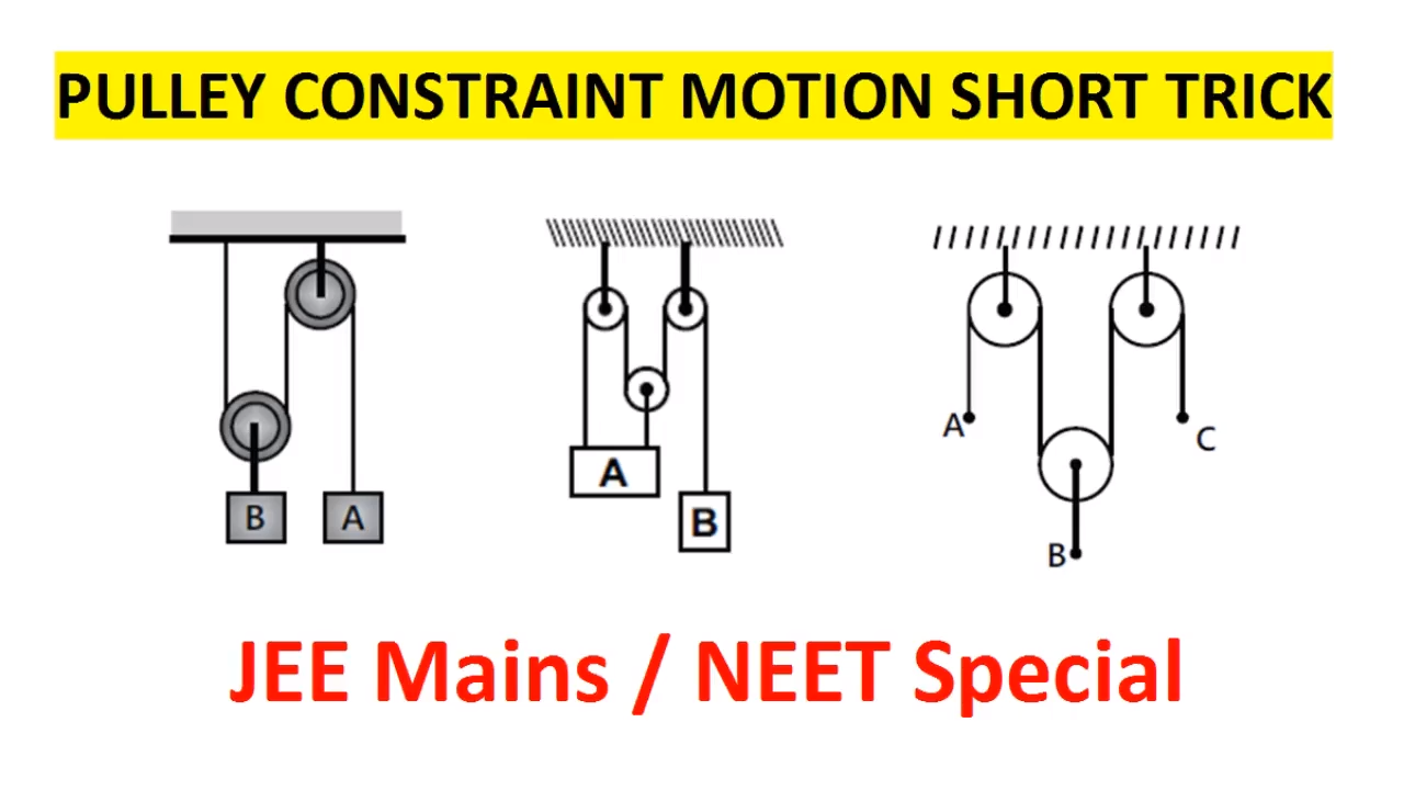 Pulley Constraint Motion Short Trick || JEE Main / NEET Special