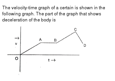 """The velocity-time graph of a certain is shown in the following graph. The part of the graph that shows deceleration of the body is <br> <img src=""""https://d10lpgp6xz60nq.cloudfront.net/physics_images/PS_PHY_VIII_C02_E04_030_Q01.png"""" width=""""80%"""">"""