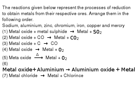 """The reactions given below represent the processes of reduction to obtain metals from their respective ores. Arrange them in the following order. <br> Sodium, aluminium, zinc, chromium, iron, copper and mercry <br> (1) Metal oxide + metal sulphide `to` Metal + `SO_(2)` <br> (2) Metal oxide + CO `to` Metal + `CO_(2)` <br> (3) Metal oxide + C `to` CO <br> (4) Metal oxide `to` Metal + `O_(2)` <br> (5) Meta oxide `overset(Delta)to` Metal + `O_(2)` <br> (6) `""""Metal oxide""""+""""Aluminium""""to""""Aluminium oxide""""+""""Metal""""` <br> (7) Metal chloride `to` Metal + Chlorince"""