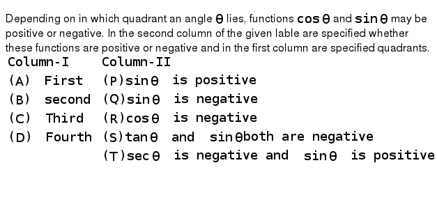 """Depending on in which quadrant an angle `theta` lies, functions `costheta` and `sintheta` may be positive or negative. In the second column of the given lable are specified whether these functions are positive or negative and in the first column are specified quadrants. <br> `{:(""""Column-I"""",""""Column-II""""),((A)"""" First"""",(P)sintheta"""" is positive""""),((B)"""" Second"""",(Q)sintheta"""" is negative""""),((C)"""" Third"""",(R)costheta"""" is negative""""),((D)"""" Fourth"""",(S)tantheta"""" and """"sintheta""""both are negative""""),(,(T)sectheta"""" is negative and """"sintheta"""" is positive""""):}`"""