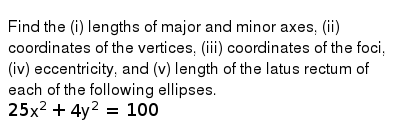 Find the (i) lengths of major and minor axes, (ii) coordinates of the  vertices, (iii) coordinates of the  foci, (iv) eccentricity, and  (v) length of the  latus rectum of each of the  following ellipses. <br> `25x^(2)+4y^(2)=100`