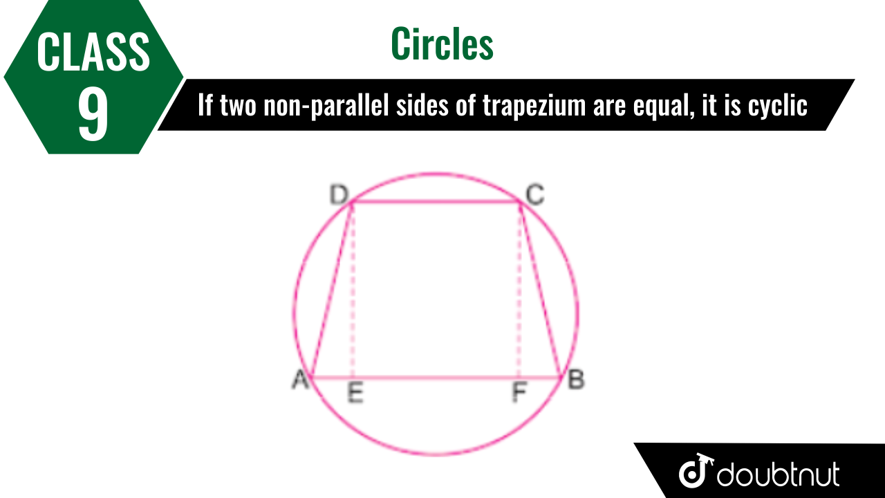 If two non-parallel sides of a trapezium are equal; it is cyclic.