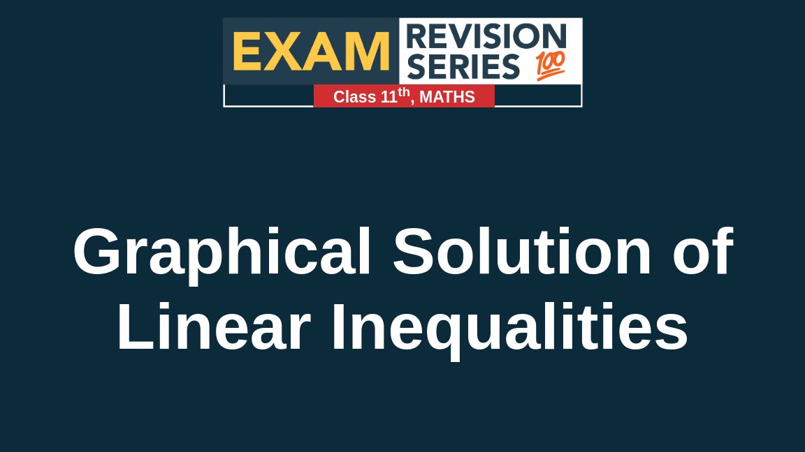 Graphical Solution of Linear Inequalities