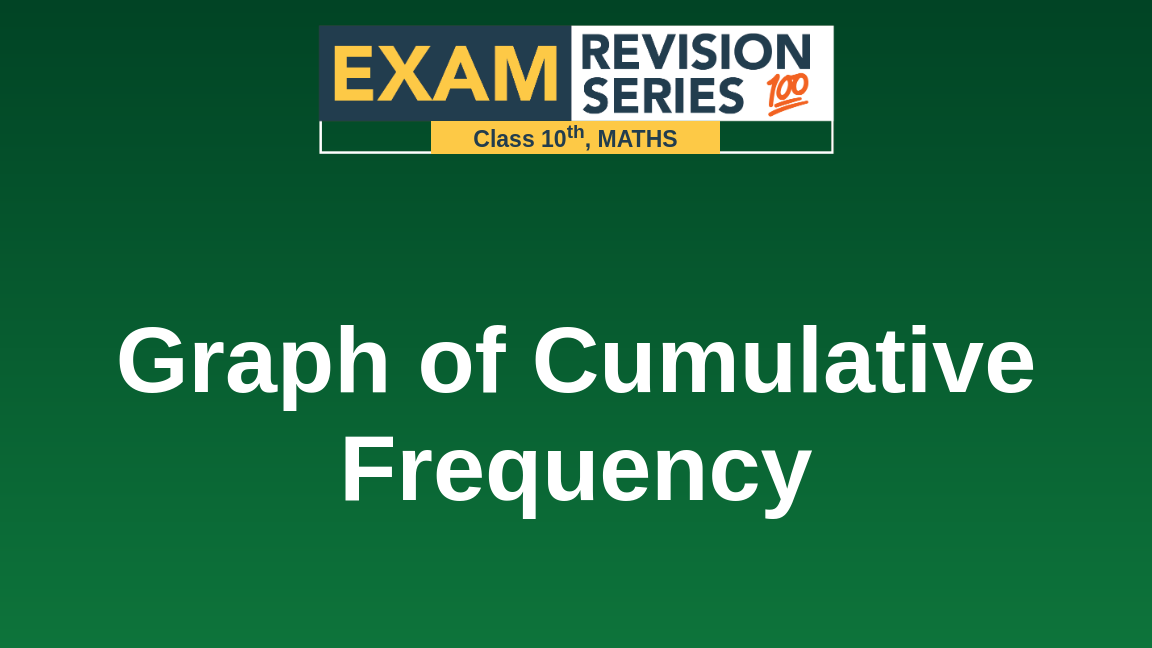Graph of Cumulative Frequency