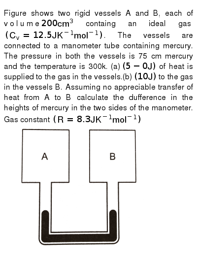"""Figure shows two rigid vessels A and B, each of volume `200 cm ^(3)` containg an ideal gas `(C_v = 12.5 JK ^(-1) mol^(-1))`. The vessels are connected to a manometer tube containing mercury. The pressure in both the vessels is 75 cm mercury and the temperature is 300k. (a) `(5-0 J)` of heat is supplied to the gas in the vessels.(b) `(10 J)` to the gas in the vessels B. Assuming no appreciable transfer of heat from A to B calculate the dufference in the heights of mercury in the two sides of the manometer. Gas constant `(R = 8.3 JK^(-1) mol^(-1))`  <br> <img src=""""https://d10lpgp6xz60nq.cloudfront.net/physics_images/HCV_VOL2_C27_E01_057_Q01.png"""" width=""""80%"""">"""