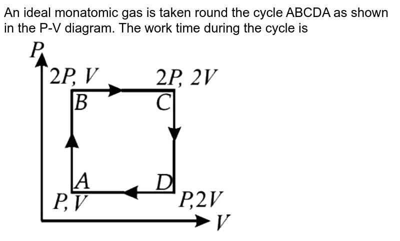 """An ideal monatomic gas is taken round the cycle ABCDA as shown in the P-V diagram. The work time during the cycle is <br> <img src=""""https://d10lpgp6xz60nq.cloudfront.net/physics_images/JMA_HTG_C09_025_Q01.png"""" width=""""80%"""">"""