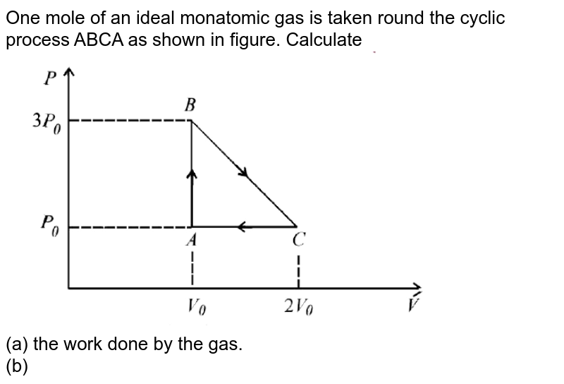 """One mole of an ideal monatomic gas is taken round the cyclic process ABCA as shown in figure. Calculate <br>  <img src=""""https://d10lpgp6xz60nq.cloudfront.net/physics_images/JMA_HTG_C09_126_Q01.png"""" width=""""80%""""> <br> (a) the work done by the gas. <br> (b) the heat rejected by the gas in the path CA and the heat absorbed by the gas in the path AB, <br> (c) the net heat absorbed by the gas in the path BC, <br> (d) the maximum temperature attained by the gas during the cycle."""