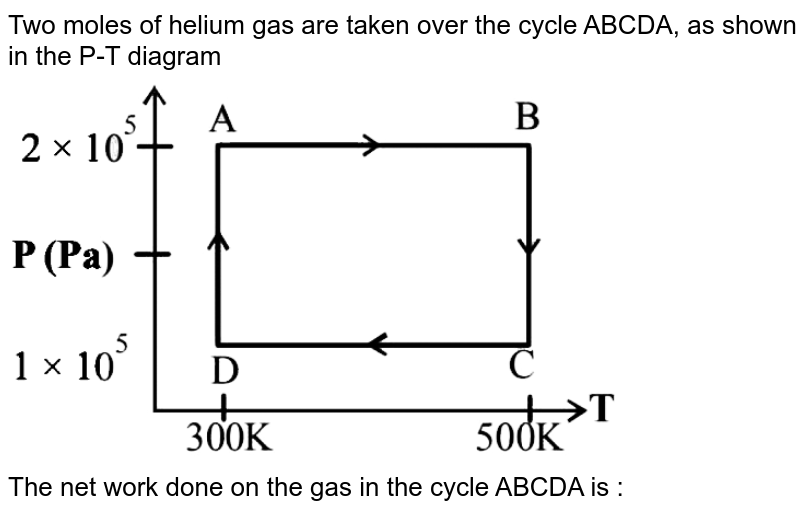"""Two moles of helium gas are taken over the cycle ABCDA, as shown in the P-T diagram <br> <img src=""""https://d10lpgp6xz60nq.cloudfront.net/physics_images/JMA_HTG_C09_196_Q01.png"""" width=""""80%""""> <br> The net work done on the gas in the cycle ABCDA is :"""