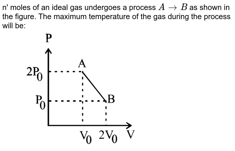 """n' moles of an ideal gas undergoes a process `AtoB` as shown in the figure. The maximum temperature of the gas during the process will be: <br>  <img src=""""https://d10lpgp6xz60nq.cloudfront.net/physics_images/JMA_HTG_C09_217_Q01.png"""" width=""""80%"""">"""