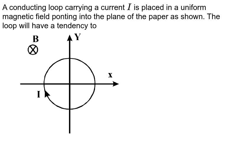 """A conducting loop carrying a current `I` is placed in a uniform magnetic field ponting into the plane of the paper as shown. The loop will have a tendency to  <br> <img src=""""https://d10lpgp6xz60nq.cloudfront.net/physics_images/JMA_MCM_C14_027_Q01.png"""" width=""""80%"""">"""