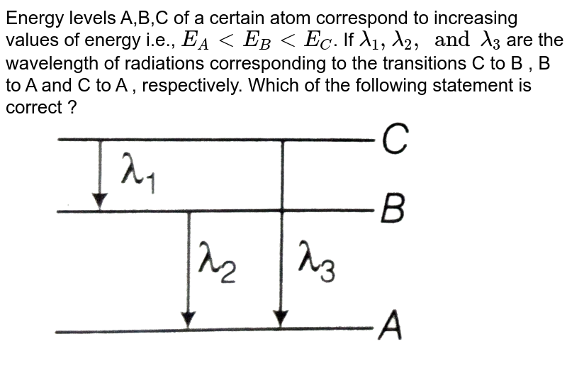 """Energy levels A,B,C of a certain atom correspond to increasing values of energy i.e., `E_(A) lt E_(B)ltE_(C)`. If `lambda_(1), lambda_(2), and lambda_(3)` are the wavelength of radiations corresponding to the transitions C to B , B to A and C to A , respectively. Which of the following statement is correct ? <br> <img src=""""https://d10lpgp6xz60nq.cloudfront.net/physics_images/ARH_EGN_24_SP_PS_02_E01_035_Q01.png"""" width=""""80%"""">"""