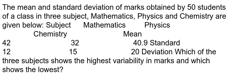 The mean and standard deviation of marks obtained by 50 students of   a class in three subject, Mathematics, Physics and Chemistry are given below: Subject  Mathematics Physics Chemistry   Mean  42 32 40.9 Standard  12 15 20 Deviation Which of the three subjects shows the highest variability in marks   and which shows the lowest?