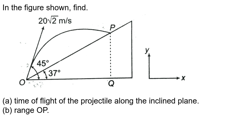 """In the figure shown, find. <br> <img src=""""https://d10lpgp6xz60nq.cloudfront.net/physics_images/DCP_V01_C07_S01_018_Q01.png"""" width=""""80%""""> <br> (a) time of flight of the projectile along the inclined plane. <br> (b) range OP."""