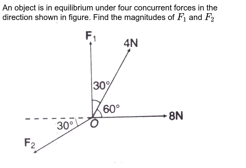 """An object is in equilibrium under four concurrent forces in the direction shown in figure. Find the magnitudes of `F_(1)` and `F_(2)` <br> <img src=""""https://d10lpgp6xz60nq.cloudfront.net/physics_images/DCP_V01_C08_S01_008_Q01.png"""" width=""""80%"""">"""