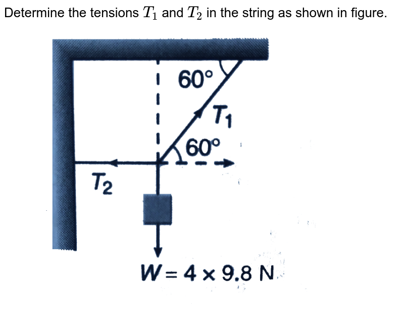 """Determine the tensions `T_(1)` and `T_(2)` in the string as shown in figure. <br> <img src=""""https://d10lpgp6xz60nq.cloudfront.net/physics_images/DCP_V01_C08_E01_075_Q01.png"""" width=""""80%"""">"""