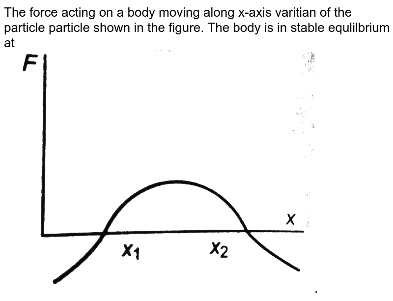 """The force acting on a body moving along x-axis varitian of the particle particle shown in the figure. The body is in stable equlilbrium at <br> <img src=""""https://d10lpgp6xz60nq.cloudfront.net/physics_images/DCP_V01_C09_E01_120_Q01.png"""" width=""""80%"""">."""