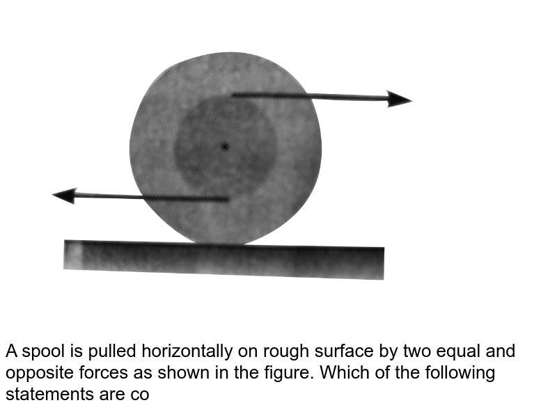 """<img src=""""https://d10lpgp6xz60nq.cloudfront.net/physics_images/DCP_V02_C12_E01_083_Q01.png"""" width=""""80%""""> <br> A spool is pulled horizontally on rough surface by two equal and opposite forces as shown in the figure. Which of the following statements are correct?"""