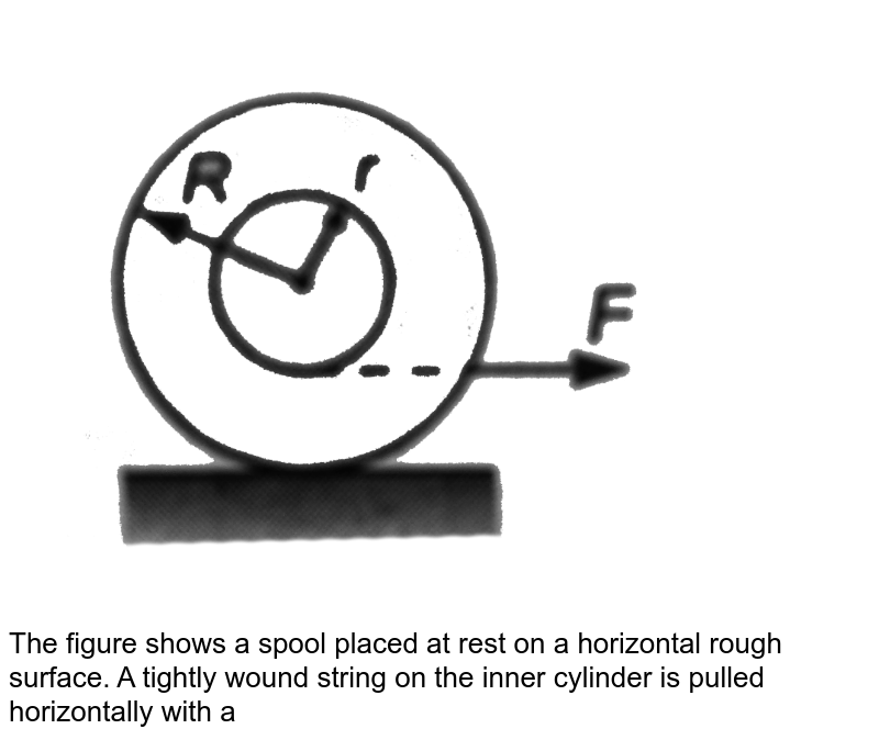 """<img src=""""https://d10lpgp6xz60nq.cloudfront.net/physics_images/DCP_V02_C12_E01_143_Q01.png"""" width=""""80%""""> <br> The figure shows a spool placed at rest on a horizontal rough surface. A tightly wound string on the inner cylinder is pulled horizontally with a force F. identify the correct alternative related to the friction f acting on the spool"""