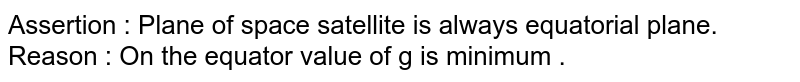 Assertion : Plane of space satellite is always equatorial plane. <br> Reason : On the equator value of g is minimum .