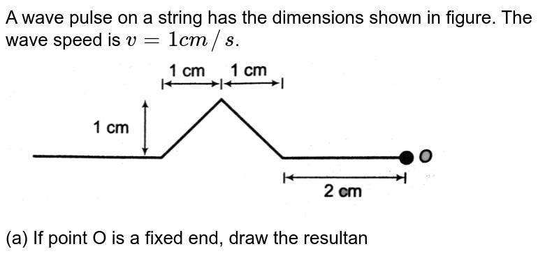 """A wave pulse on a string has the dimensions shown in figure. The wave speed is `v=1 cm//s`. <br> <img src=""""https://d10lpgp6xz60nq.cloudfront.net/physics_images/DCP_V03_C18_E01_043_Q01.png"""" width=""""80%""""> <br> (a) If point O is a fixed end, draw the resultant wave on the string at t=3 s and t=4 s. <br> (b) Repeat part (a) for the case in which O is a free end."""