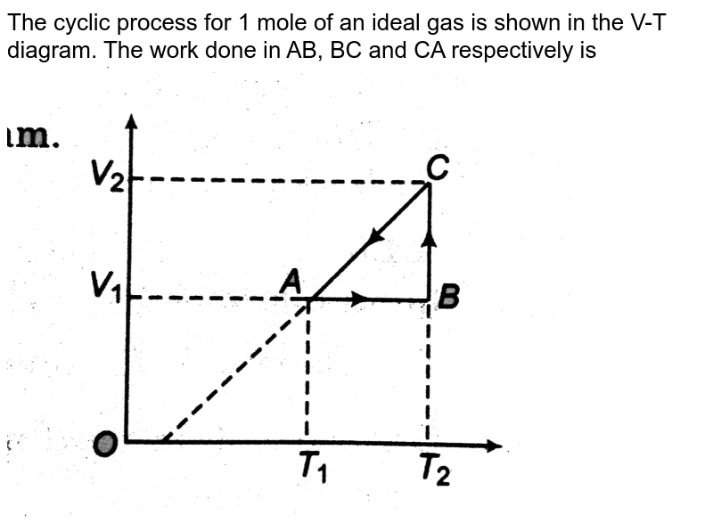 """The cyclic process for 1 mole of an ideal gas is shown in the V-T diagram. The work done in AB, BC and CA respectively is <br> <img src=""""https://d10lpgp6xz60nq.cloudfront.net/physics_images/DCP_V03_CH21_E01_074_Q01.png"""" width=""""80%"""">"""