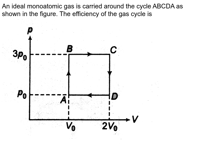 """An ideal monoatomic gas is carried around the cycle ABCDA as shown in the figure. The efficiency of the gas cycle is <br> <img src=""""https://d10lpgp6xz60nq.cloudfront.net/physics_images/DCP_V03_CH21_E01_076_Q01.png"""" width=""""80%"""">"""