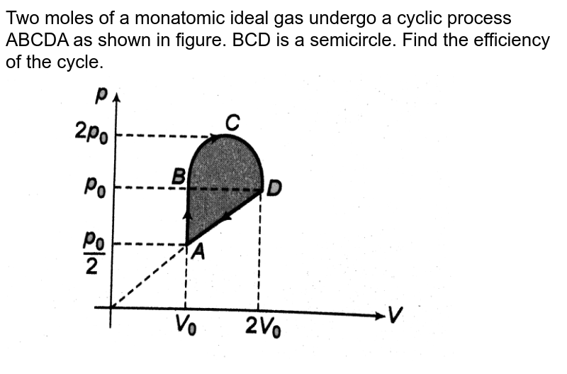 """Two moles of a monatomic ideal gas undergo a cyclic process ABCDA as shown in figure. BCD is a semicircle. Find the efficiency of the cycle. <br> <img src=""""https://d10lpgp6xz60nq.cloudfront.net/physics_images/DCP_V03_CH21_E01_125_Q01.png"""" width=""""80%"""">"""