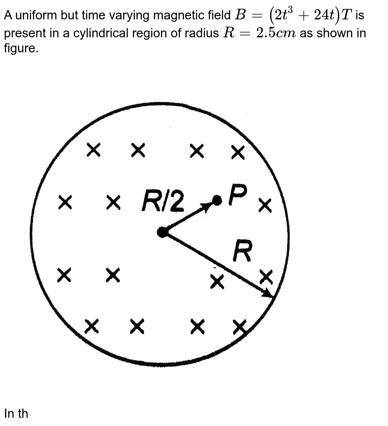 """A uniform but time varying magnetic field `B=(2t^3+24t)T` is present in a cylindrical region of radius `R =2.5 cm` as shown in figure. <br> <img src=""""https://d10lpgp6xz60nq.cloudfront.net/physics_images/DCP_V04_C27_E01_148_Q01.png"""" width=""""80%""""> <br> In the previous problem, the direction of circular electric lines at  `t=1 s` is"""