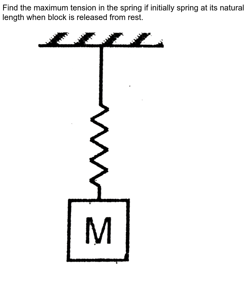 """Find the maximum tension in the spring if initially spring at its natural length when block is released from rest.  <br> <img src=""""https://d10lpgp6xz60nq.cloudfront.net/physics_images/RES_AIIMS_ENT_25_MAY_19_S2_E01_004_Q01.png"""" width=""""80%"""">"""