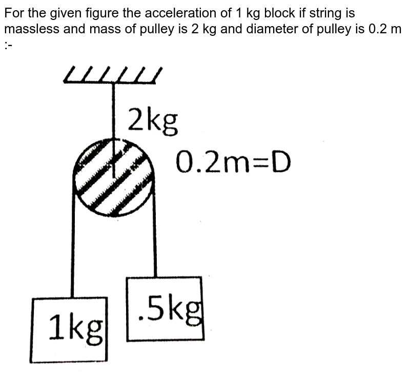"""For the given figure the acceleration of 1 kg block if string is massless and mass of pulley is 2 kg  and diameter of pulley is 0.2 m :-  <br> <img src=""""https://d10lpgp6xz60nq.cloudfront.net/physics_images/RES_AIIMS_ENT_25_MAY_19_S2_E01_005_Q01.png"""" width=""""80%"""">"""