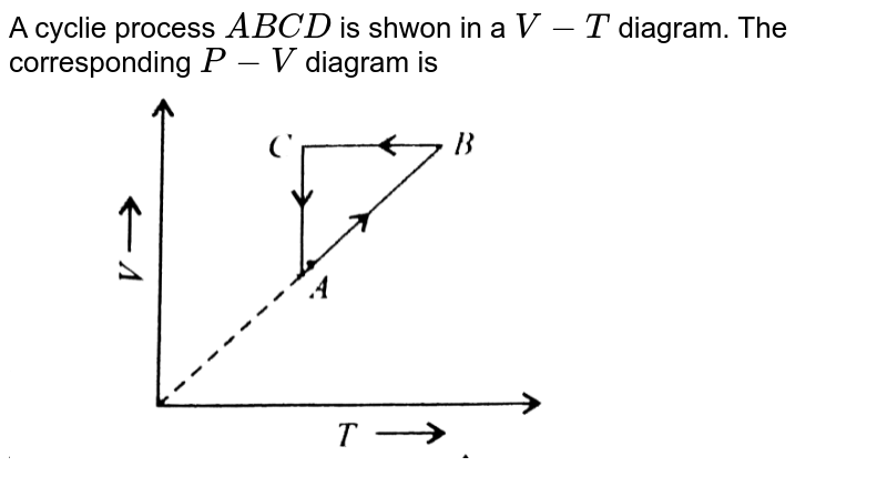 """A cyclie process `ABCD` is shwon in a `V-T` diagram. The corresponding `P-V` diagram is <br> <img src=""""https://d10lpgp6xz60nq.cloudfront.net/physics_images/V_PHY_CHM_P2_C06_S01_020_Q01.png"""" width=""""80%"""">"""
