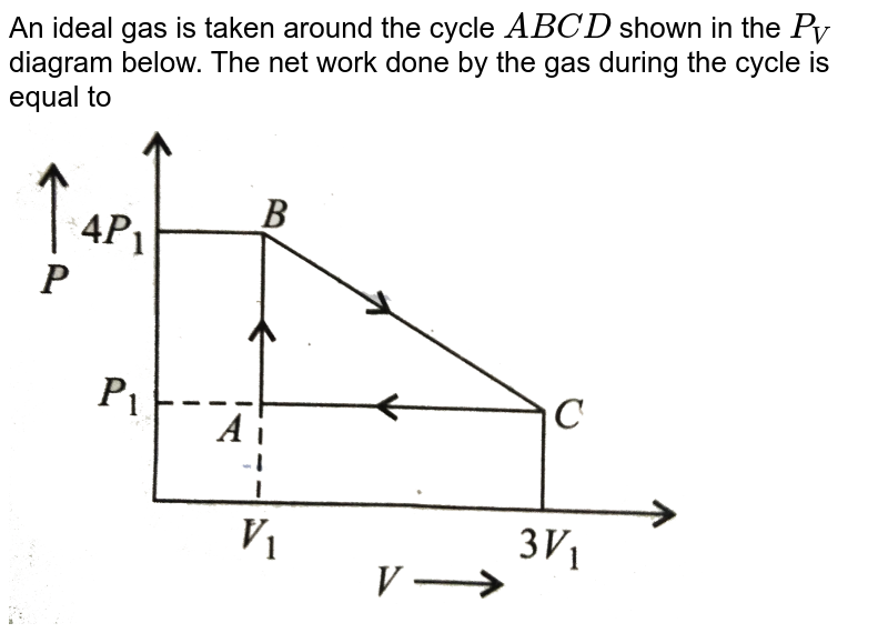 """An ideal gas is taken around the cycle `ABCD` shown in the `P_V` diagram below. The net work done by the gas during the cycle is equal to <br> <img src=""""https://d10lpgp6xz60nq.cloudfront.net/physics_images/V_PHY_CHM_P2_C06_S01_050_Q01.png"""" width=""""80%"""">"""