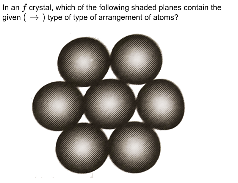 """In an `fcc` crystal, which of the following shaded planes contain the given `(rarr)` type of type of arrangement of atoms?  <br> <img src=""""https://d10lpgp6xz60nq.cloudfront.net/physics_images/KSV_PHY_CHM_P2_C01_S01_031_Q01.png"""" width=""""80%"""">"""
