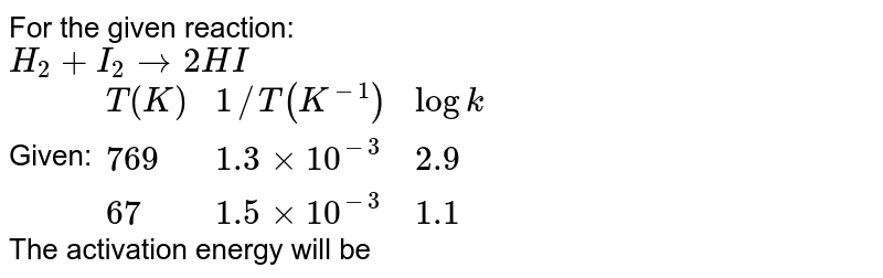 For the given reaction: <br> `H_(2) + I_(2) rarr 2HI` <br> Given:  `{:(T(K),1//T(K^(-1)),log k,),(769,1.3 xx 10^(-3),2.9,),(67,1.5 xx 10^(-3),1.1,):}` <br> The activation energy will be