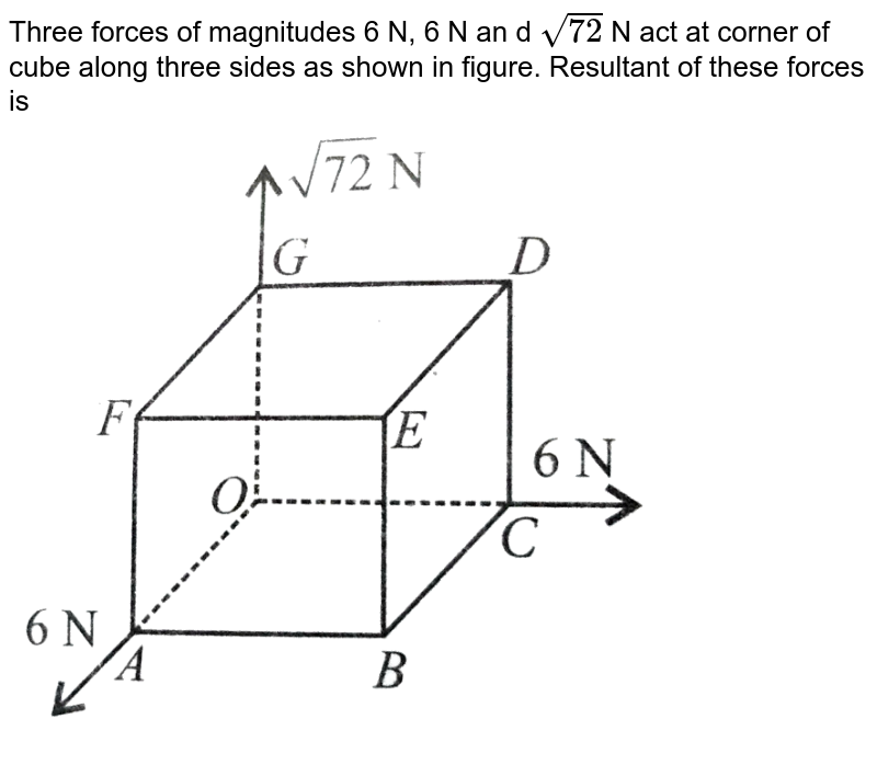 """Three forces of magnitudes 6 N, 6 N an d `sqrt(72)` N act at corner of cube along three sides as shown in figure. Resultant of these forces is  <br> <img src=""""https://d10lpgp6xz60nq.cloudfront.net/physics_images/NCERT_OBJ_FING_PHY_XI_C04_E01_009_Q01.png"""" width=""""80%"""">"""