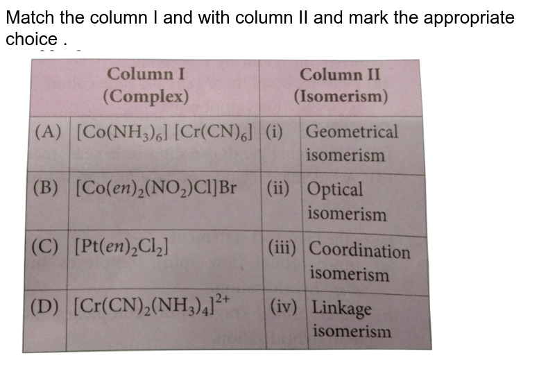 """Match the column I and with column II and mark the appropriate choice . <br> <img src=""""https://d10lpgp6xz60nq.cloudfront.net/physics_images/NCERT_OBJ_FING_CHE_XII_C09_E01_050_Q01.png"""" width=""""80%"""">"""