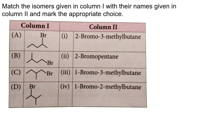 """Match the isomers given in column I with their names given in column II and mark the appropriate choice. <br> <img src=""""https://d10lpgp6xz60nq.cloudfront.net/physics_images/NCERT_OBJ_FING_CHE_XII_C10_E01_010_Q01.png"""" width=""""80%"""">"""