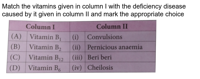 """Match the vitamins given in column I with the deficiency disease caused by it given in column II and mark the appropriate choice <br> <img src=""""https://d10lpgp6xz60nq.cloudfront.net/physics_images/NCERT_OBJ_FING_CHE_XII_C14_E01_077_Q01.png"""" width=""""80%"""">"""