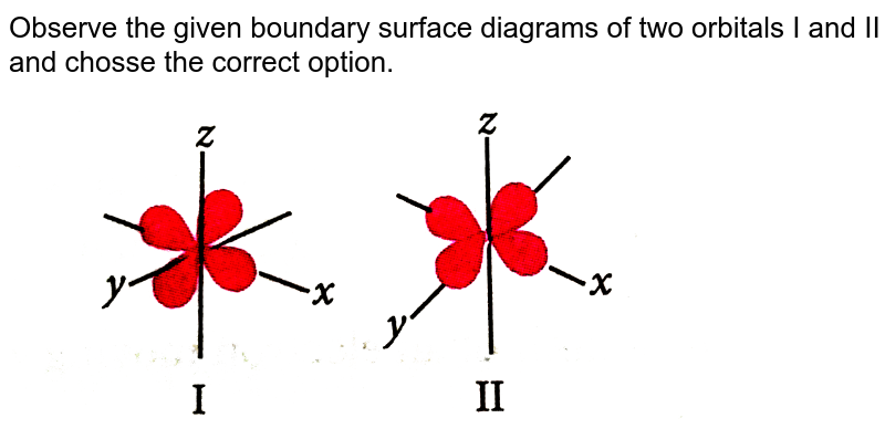 """Observe the given boundary surface diagrams of two orbitals I and II and chosse the correct option. <br> <img src=""""https://d10lpgp6xz60nq.cloudfront.net/physics_images/NCERT_OBJ_FING_CHE_XI_C02_E01_079_Q01.png"""" width=""""80%"""">"""