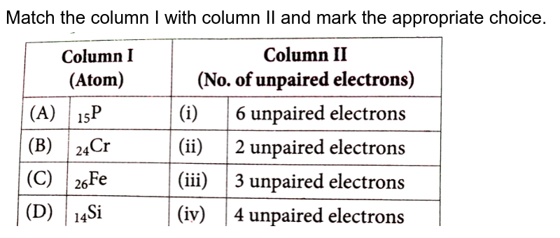 """Match the column I with column II and mark the appropriate choice. <br> <img src=""""https://d10lpgp6xz60nq.cloudfront.net/physics_images/NCERT_OBJ_FING_CHE_XI_C02_E01_095_Q01.png"""" width=""""80%"""">"""