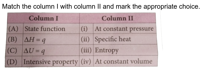 """Match the column I with column II and mark the appropriate choice. <br> <img src=""""https://d10lpgp6xz60nq.cloudfront.net/physics_images/NCERT_OBJ_FING_CHE_XI_C06_E01_081_Q01.png"""" width=""""80%"""">"""