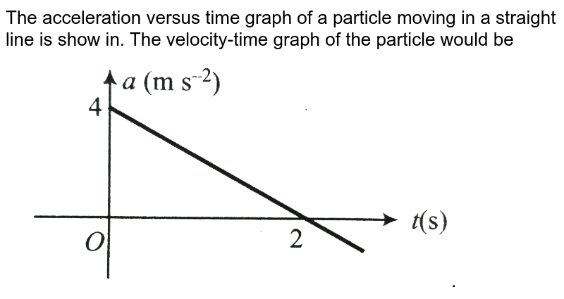 """The acceleration versus time graph of a particle moving in a straight line is show in. The velocity-time graph of the particle would be <br> <img src=""""https://d10lpgp6xz60nq.cloudfront.net/physics_images/BMS_V01_C04_E01_157_Q01.png"""" width=""""80%"""">."""