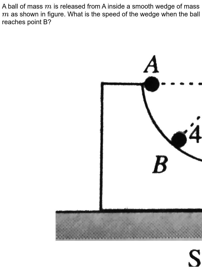"""A ball of mass `m` is released from A inside a smooth wedge of mass `m` as shown in figure. What is the speed of the wedge when the ball reaches point B? <br>  <img src=""""https://d10lpgp6xz60nq.cloudfront.net/physics_images/BMS_V01_C08_E01_227_Q01.png"""" width=""""80%"""">"""
